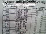 関東B年間成績